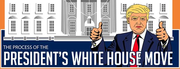 Trump White House Move
