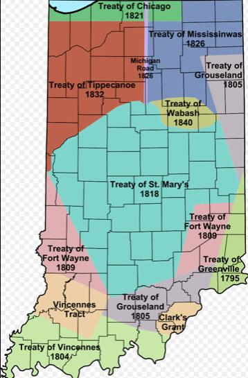 Indiana Treaties